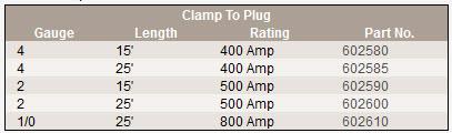 clamp-to-plug-plug-in.jpg
