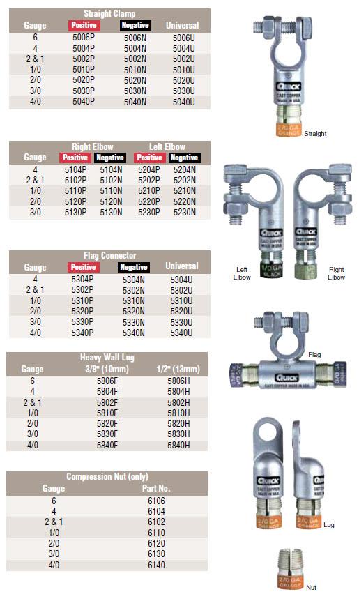 compression-connectors-chart.jpg