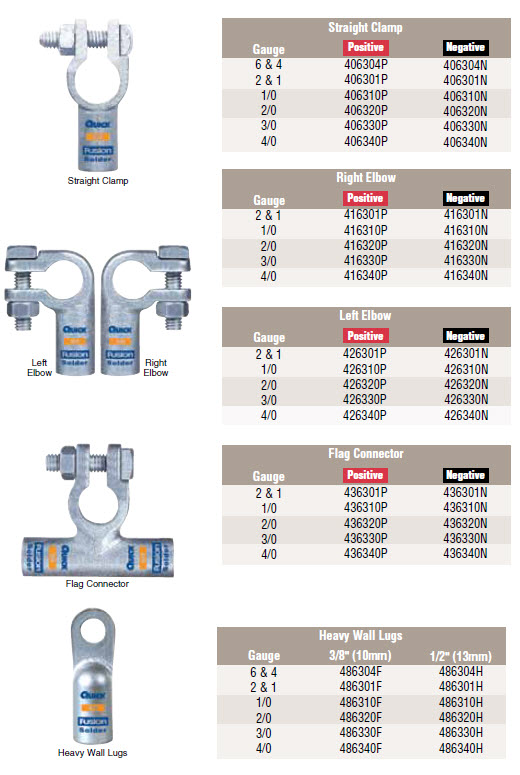 fusion-solder-chart.jpg