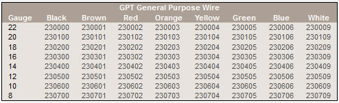 gpt-general-purpose-wire.jpg