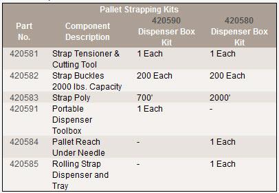 pallett-stapping-kit.jpg
