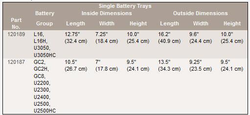 single-battery-trays-for-battery-racks.jpg