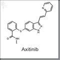 Axitinib  200x200