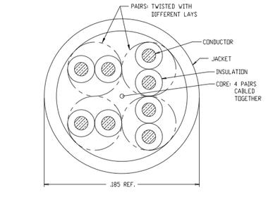 6-219538-2 | TE Connectivity
