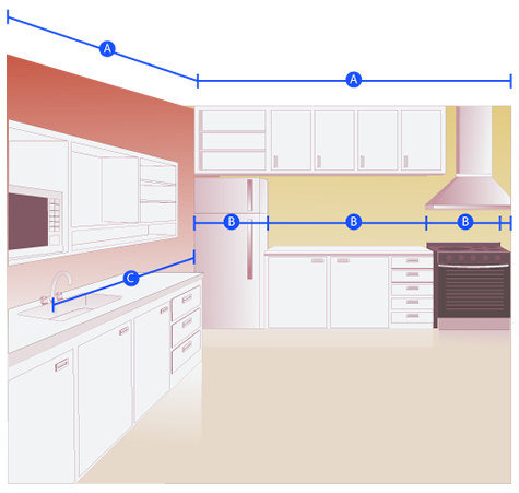 Marvelous Calculate Linear Feet For Kitchen Cabinets How ...