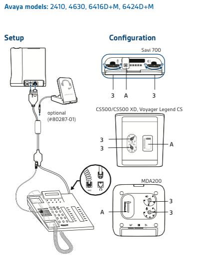Avaya Compatible Plantronics VoIP Wireless Headset Bundle