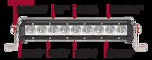 "BR9110 12 "" Big Red Single Row Light Bar"