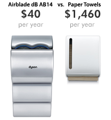 Compare Dyson Airblade AB14 hand dryer vs paper towels