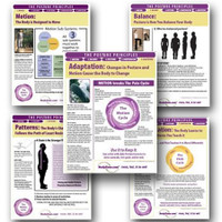 Posture Principles Posters (set of 5)