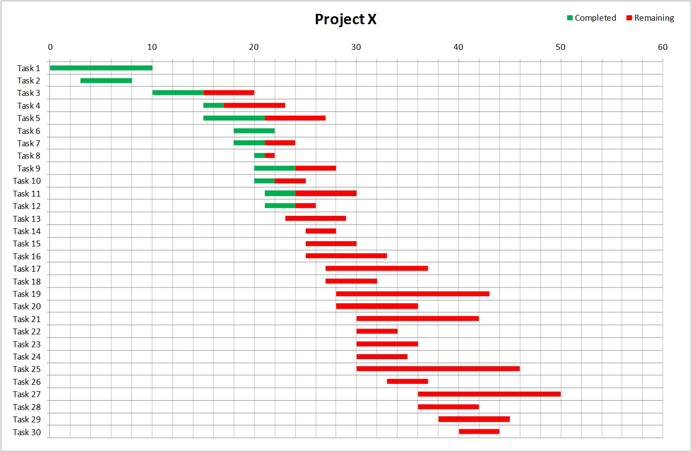 gantt chartdiagram excel template the business tools store