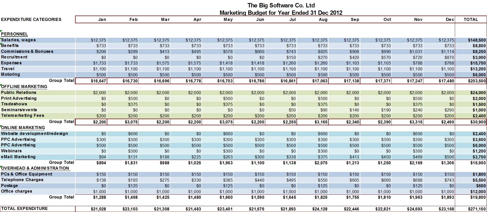 Annual Budget Template. 20 budget templates for excel vertex42 com ...