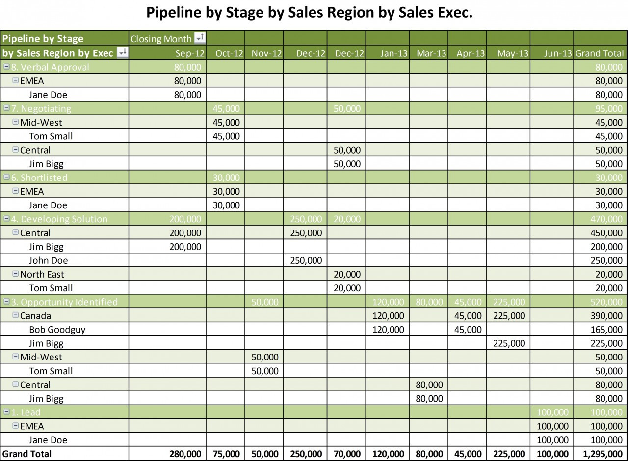 sales pipeline excel spreadsheet
