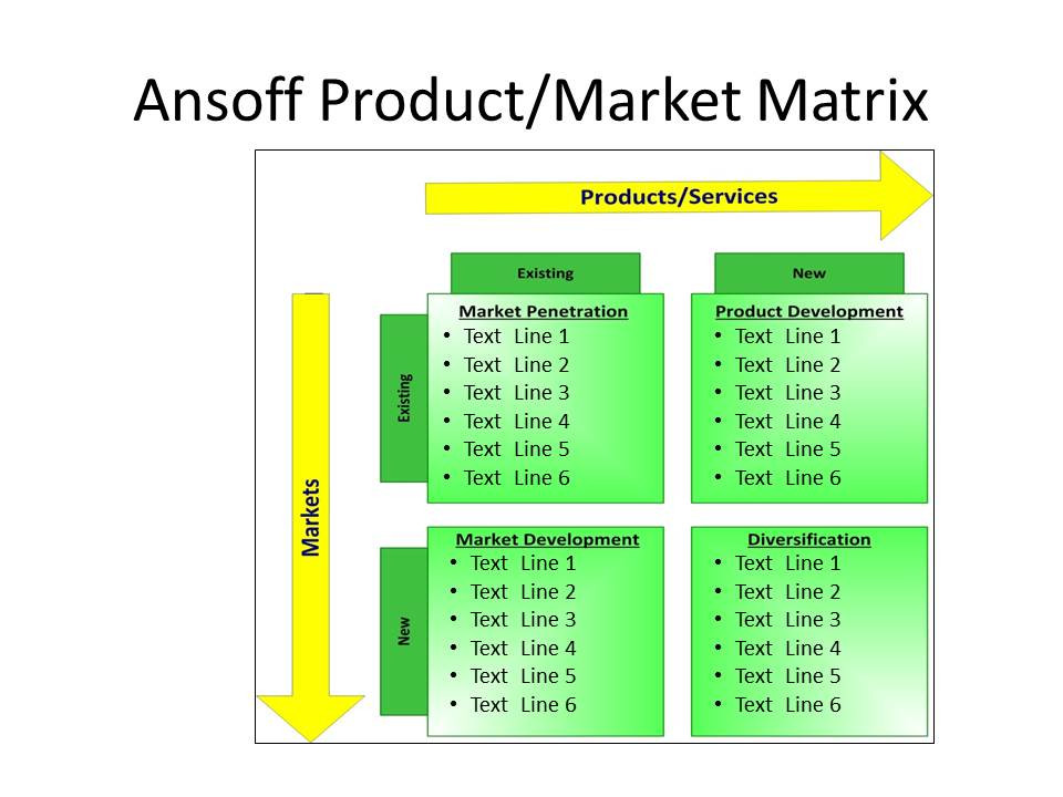 ansoff u0026 39 s product    market matrix powerpoint template