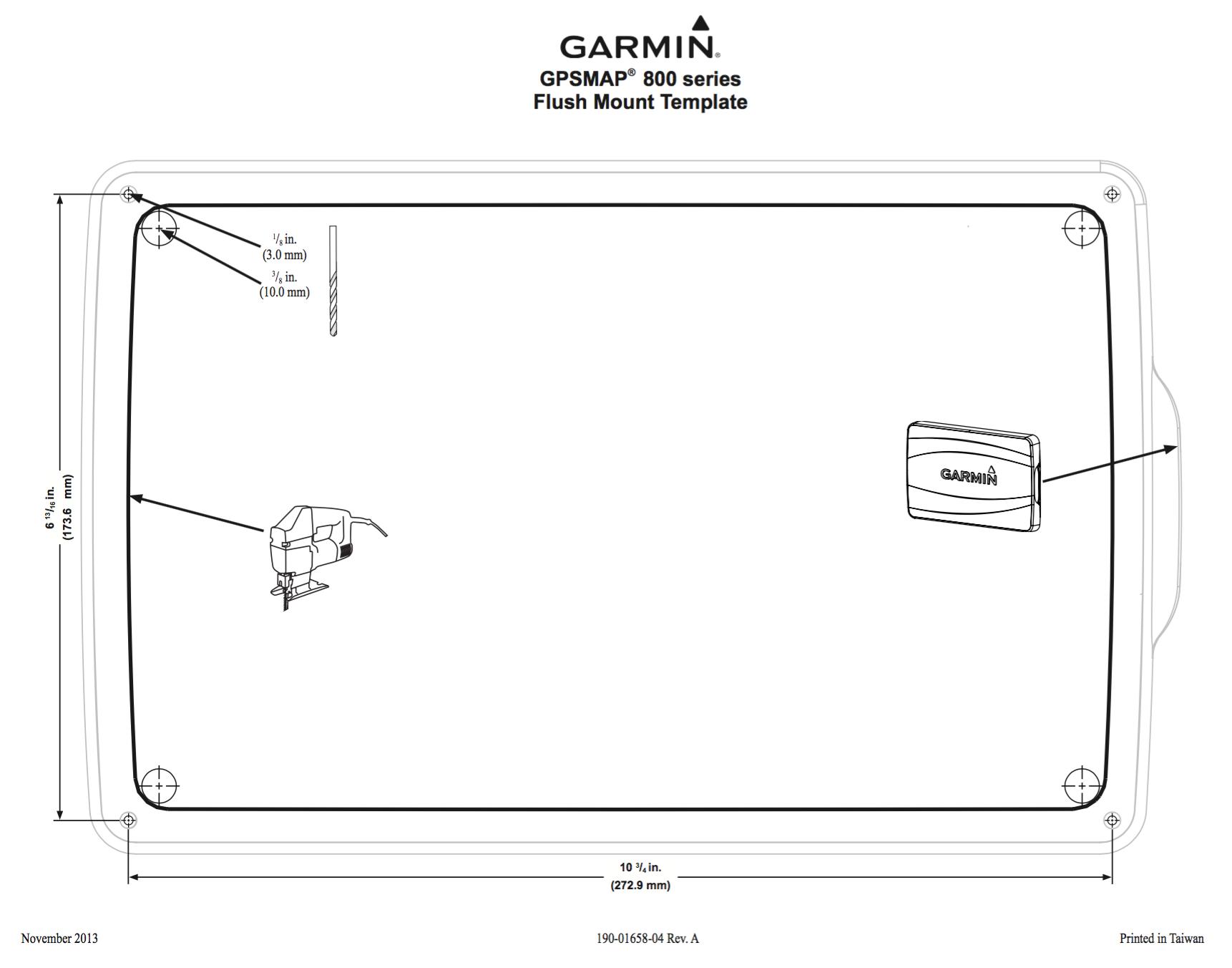 gpsmap 800 mounting template