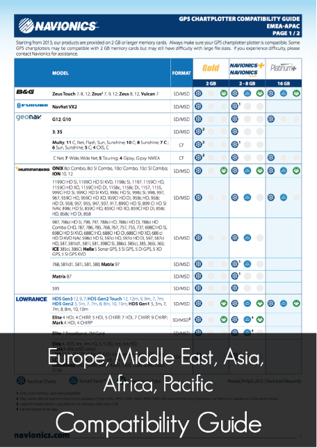 navionics europe middleeast asia africa pacific compatibility guide