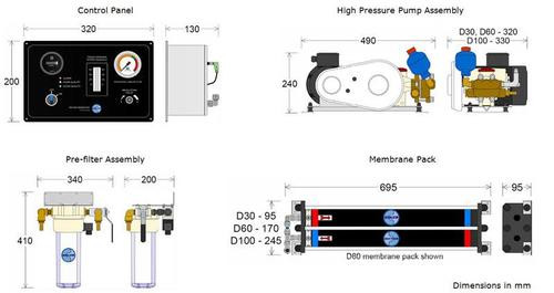 Dessalator D30 Freedom Watermaker Dimensions