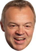 Graham Norton Eurovision Celebrity Face Mask
