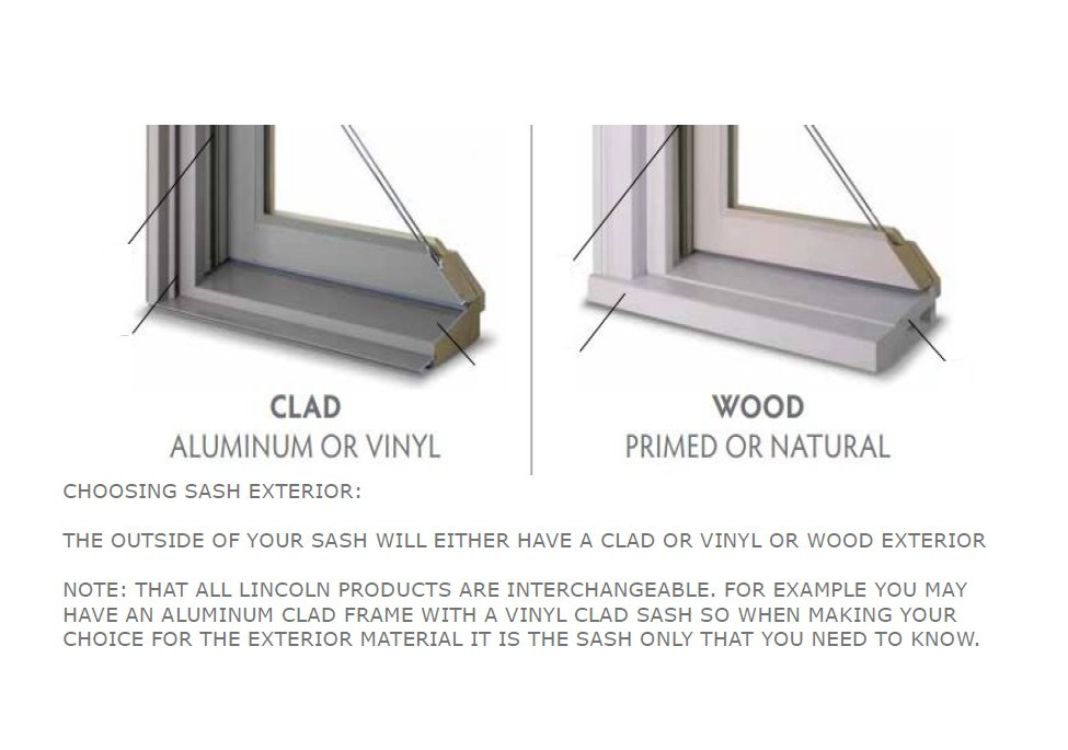 Lincoln Replacement Sash Kits For Existing Lincoln Windows