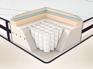 Beautyrest Recharge Hybrid Cutaway