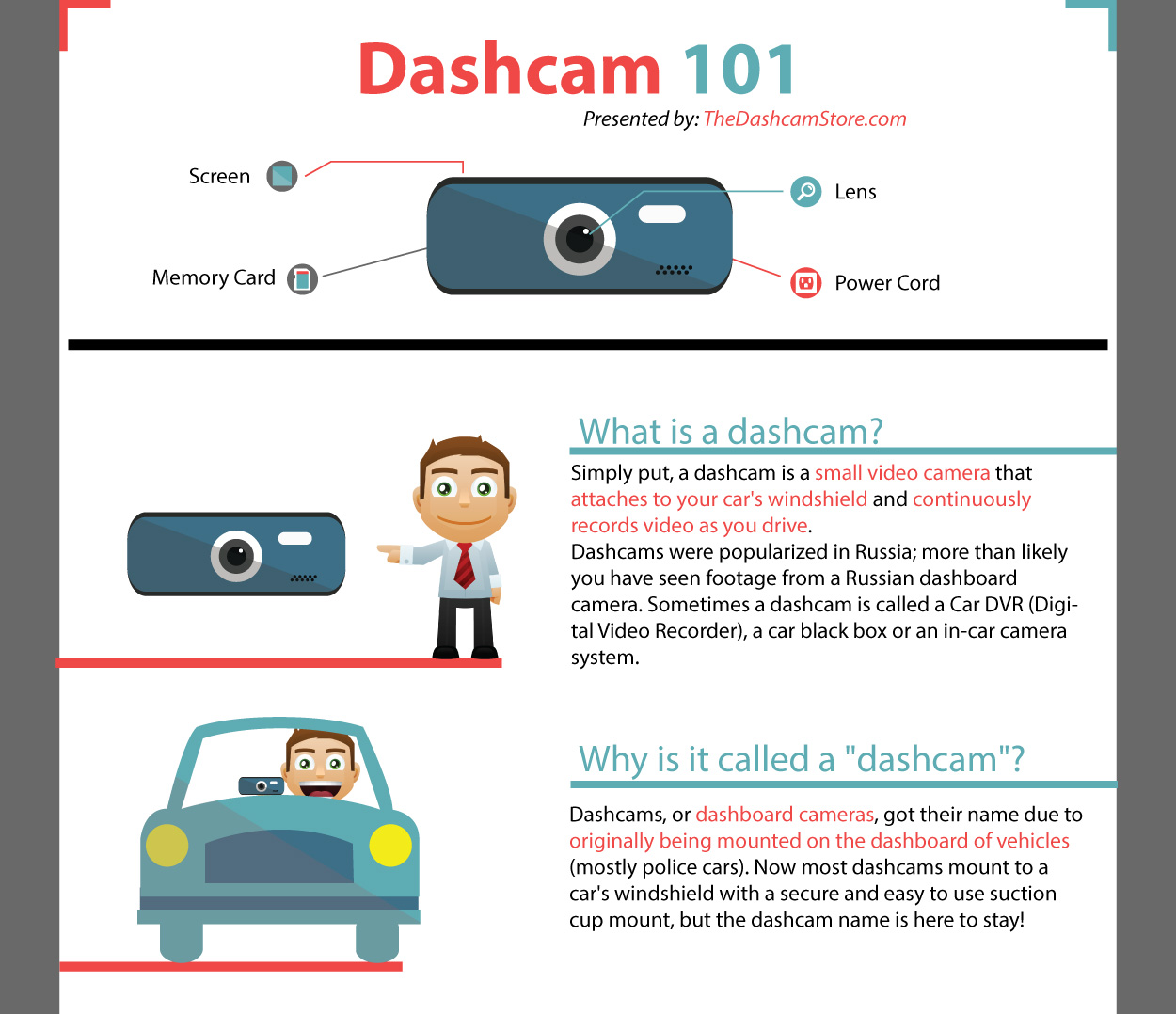 infographic: Dashcam 101 by The Dashcam Store