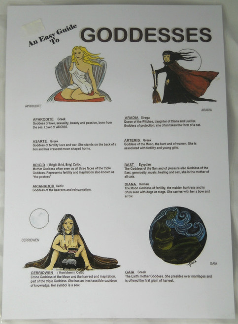 Poster - An Easy Guide To Goddesses