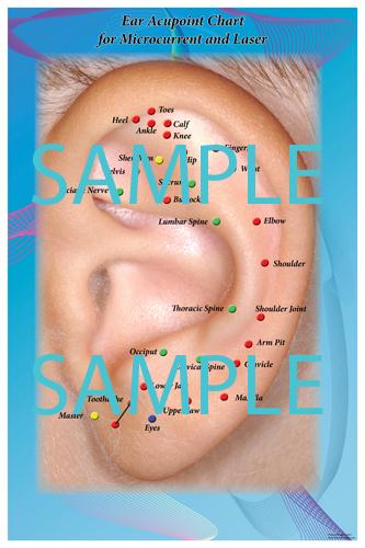 ear-chart-2015smallwatermark.jpg