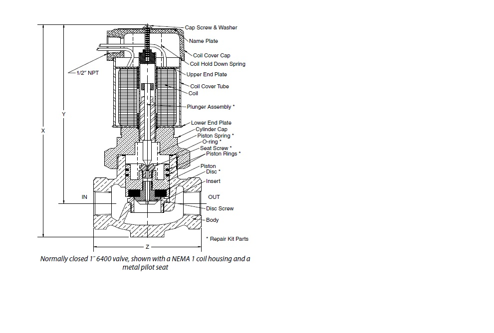circle-seal-atkomatic-solenoid-valve-cross-section.jpg
