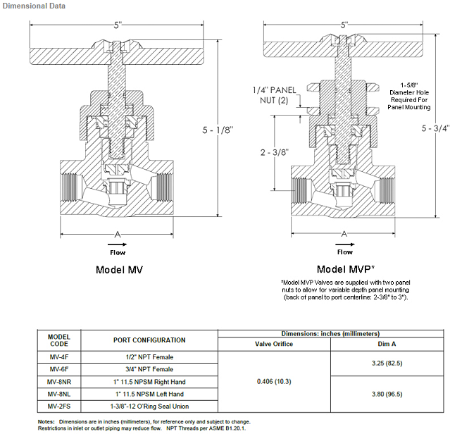 hp-valve-dimensional-data.png