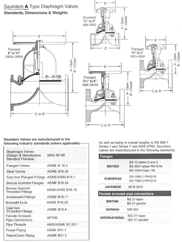 saunders-valve-spec.jpg