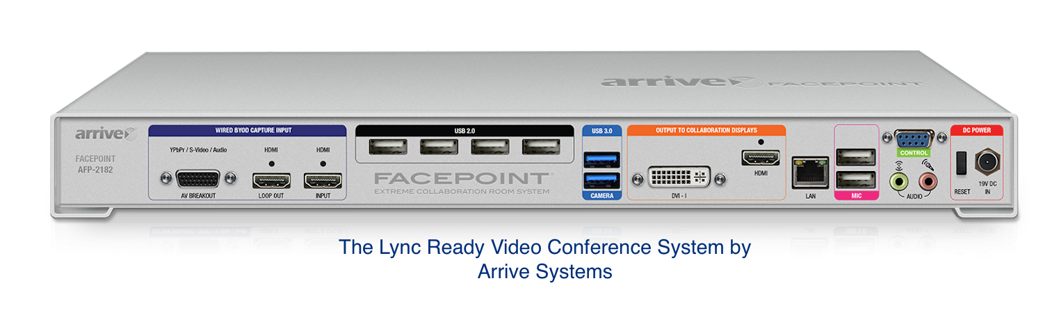 Lync Ready Video Confernce Codec