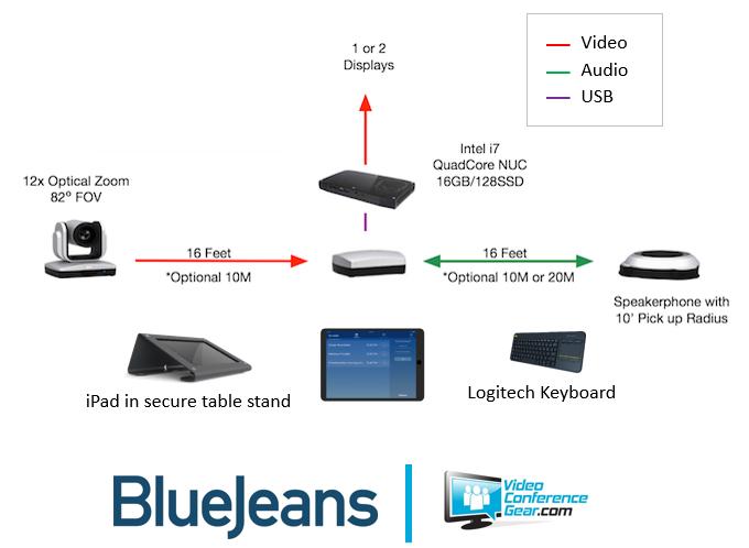 bluejeans-aver520-bundle-design-2.png