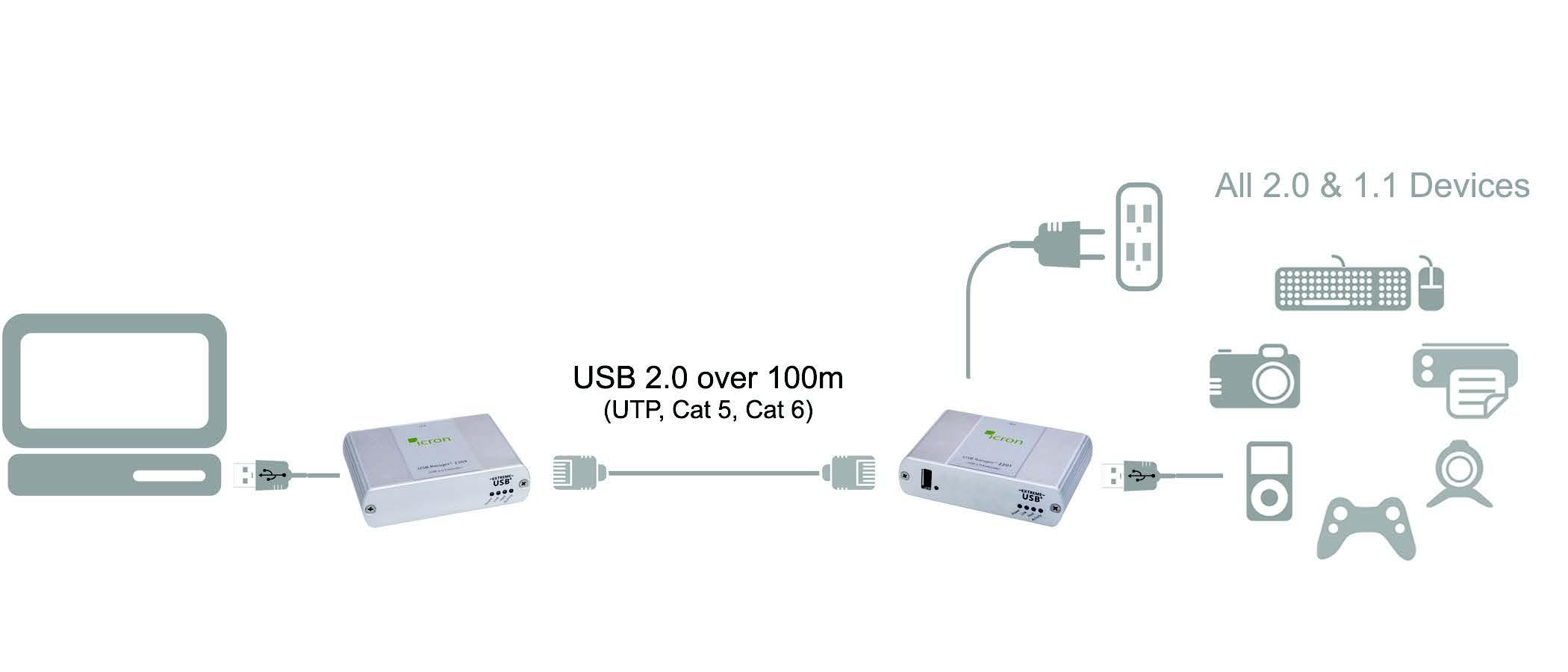 usb-2-0-ranger-2201-datasheet1.jpg