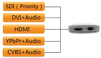 various-hd-and-sd-inputs-en-1.0.jpg