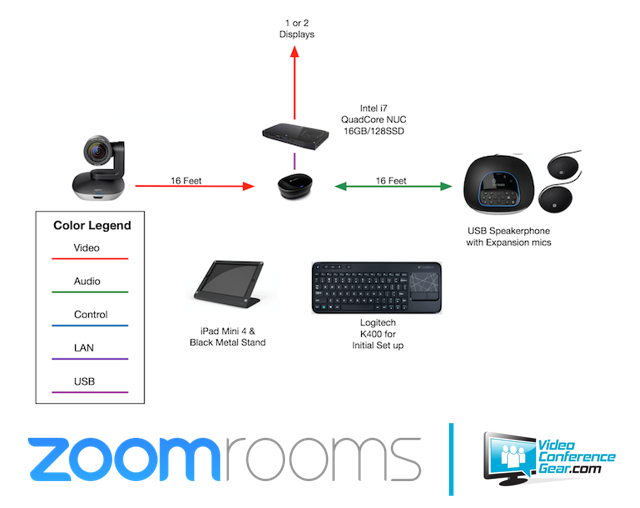 vcg-logitech-ext-zoom-room-layout.png