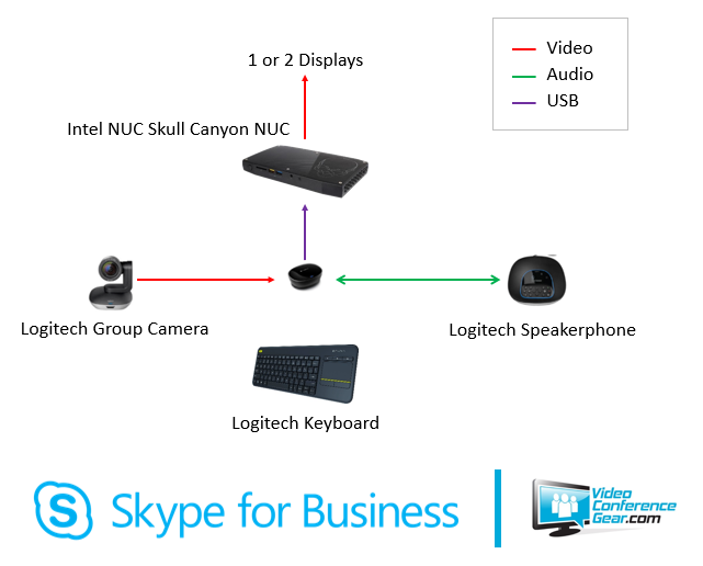 vcg-skype-logitech-small-design.png