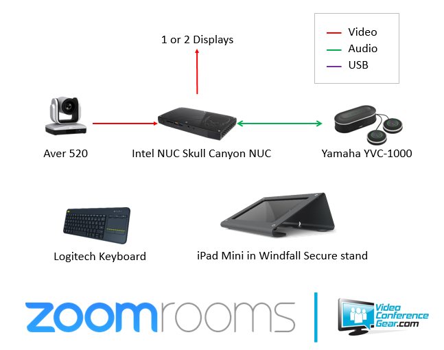 vcg-zoom-rooms-aver520-yamaha-large-design.png