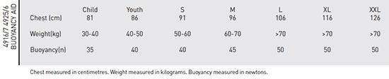 boat-crew-gear-gill-marine-buoyancy-aid-size-chart-4916-7-4925-6.jpg