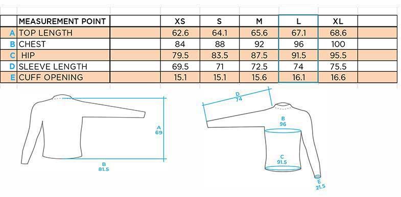 forward-sailing-titanium-top-chart.jpg