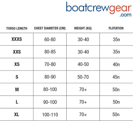 zhik-p2-pfd-size-chart-boat-crew-gear.jpg