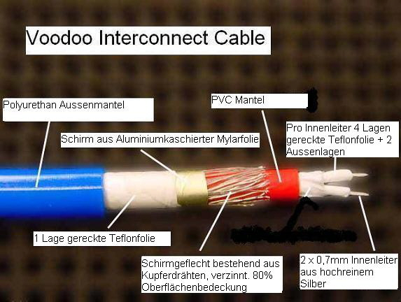 a-voodoo-interc.jpg