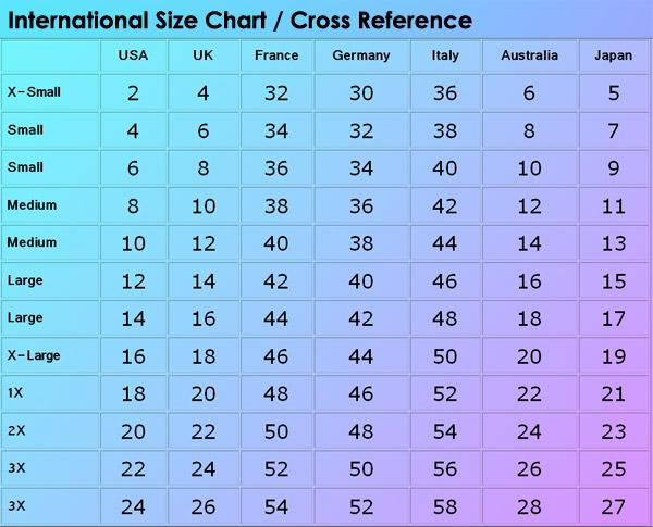 European size