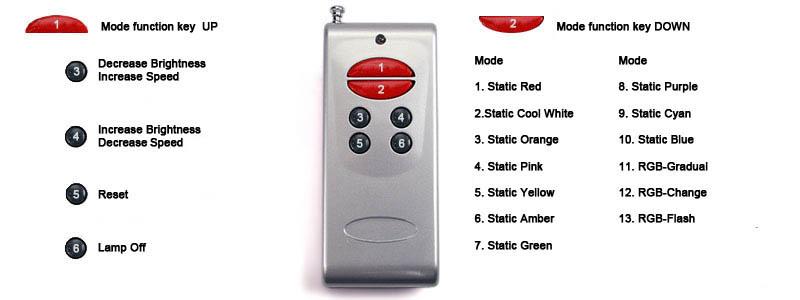 fl-rgb120-10w-remote.jpg