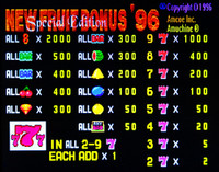 Fruit Bonus 96 SE Title Screen with Odds