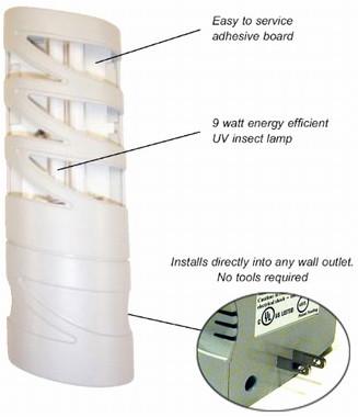 Fly Web Fly Light Unit