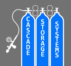 Cascade Storage Systems