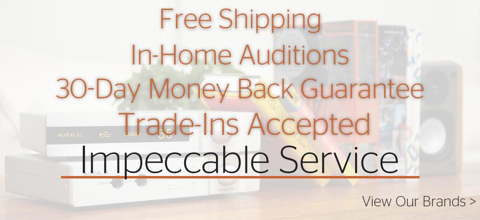 How to trade mini options fidelity