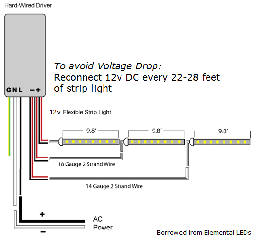 What Is Voltage Drop? 12V LED Strip Light Wire Gauge
