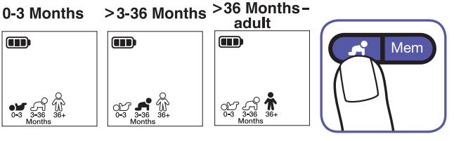 Chọn độ tuổi cho bé