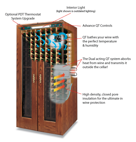 Cooling Systems | Vinotheque Wine Cellars