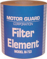 Sub-Micronic Filter Element (EACH)